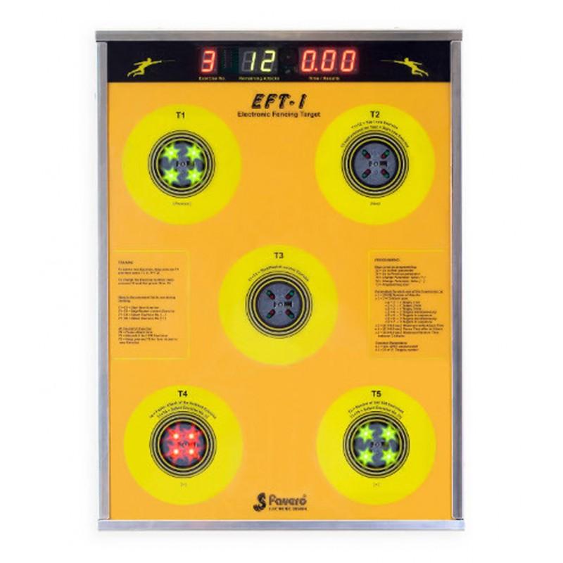 Scoring Machine - EFT-1